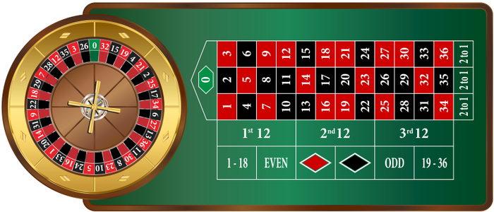 Roulette system 559509