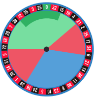 Roulette payout extravinster 298048